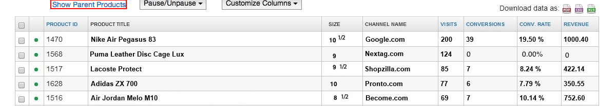 Analytics Table with Good Performance and Size