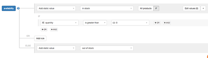 Availability Field in Google Shopping for 3dcart Stores