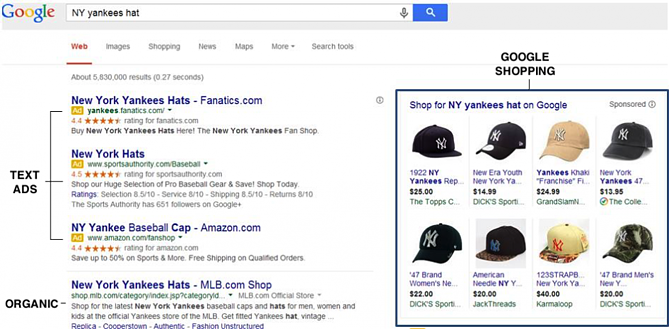 Beginner Google Shopping Data Feed Optimization