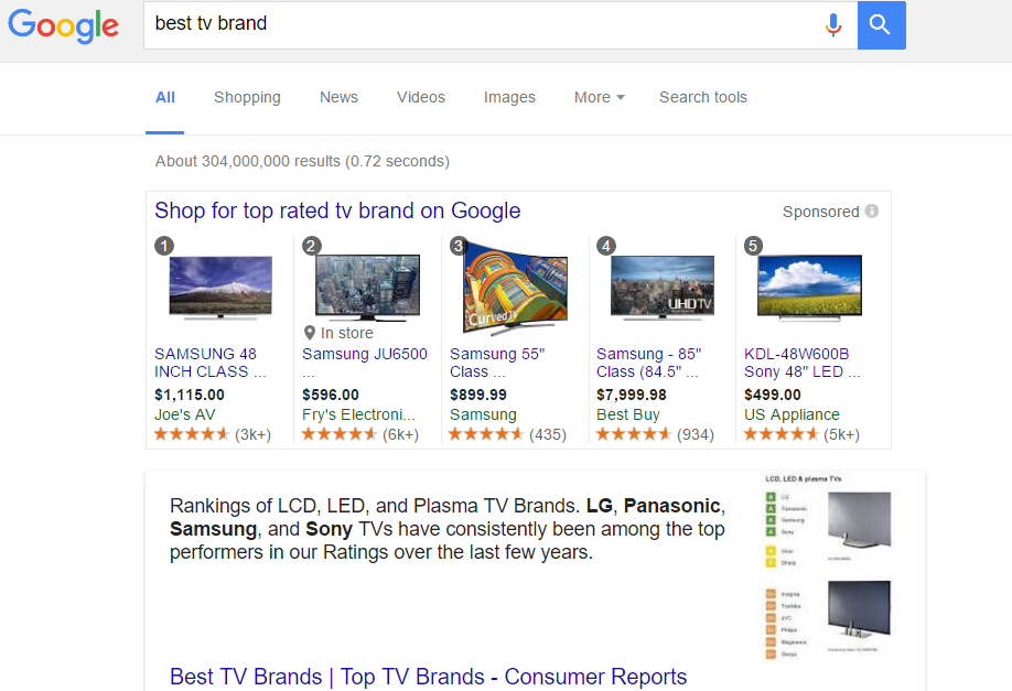 Best TV Google Shopping Feed Optimizations