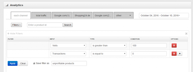 DataFeedWatch Analytics Filter and Remove Unprofitable Products
