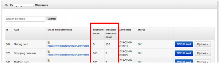 DataFeedWatch Product Count Channels
