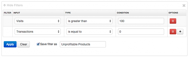 DFW-Analytics Filter for Unprofitable Products