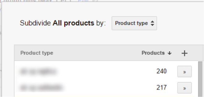 Divide Products in a Google AdWords Campaign