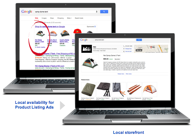 Google Adwords Shop
