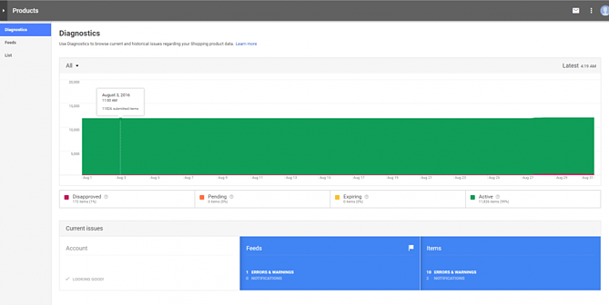 Google Merchant Center Update Products Page Section