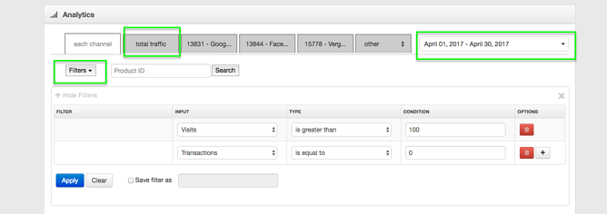 Google Shopping Analytics Filter