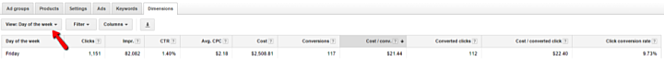 Google Shopping Campaign Ad Scheduling
