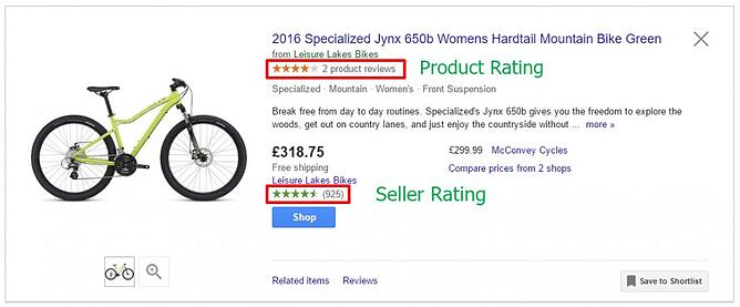 Google Shopping Product Ratings vs. Seller Ratings