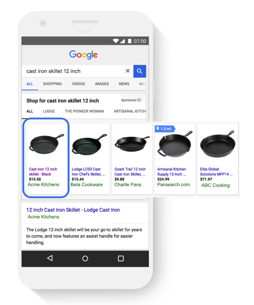 Google Shopping Top Impressions
