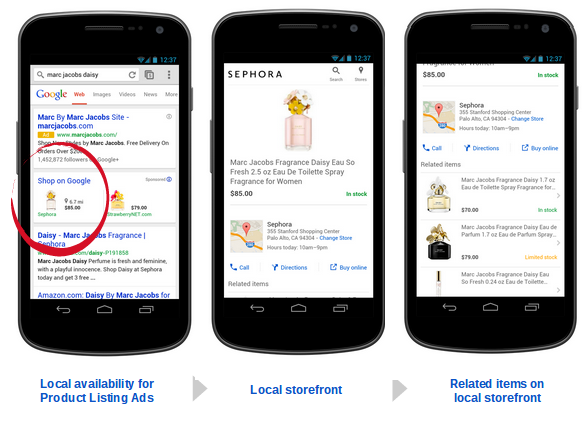 Google Local Inventory Ad for Mobile eCommerce