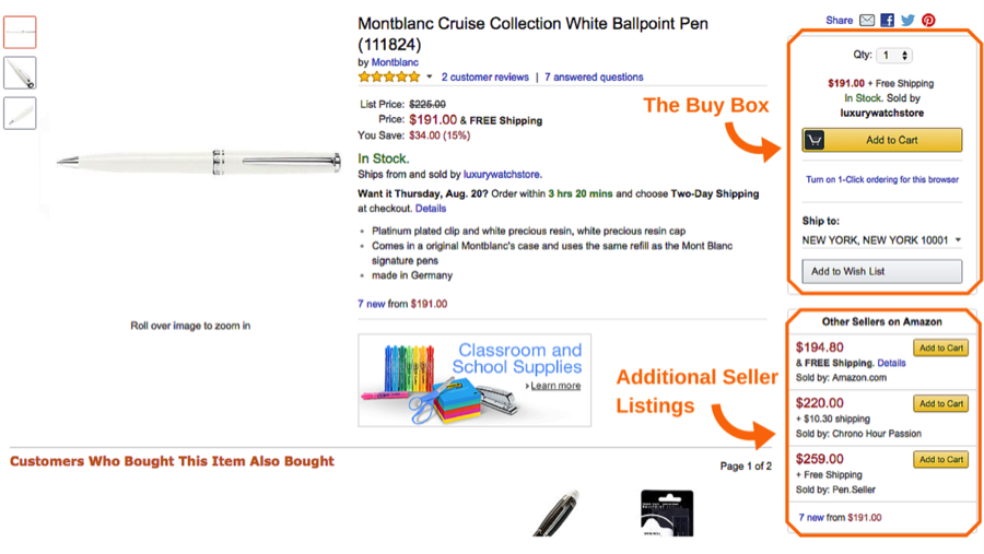 Selling in the Amazon Buy Box