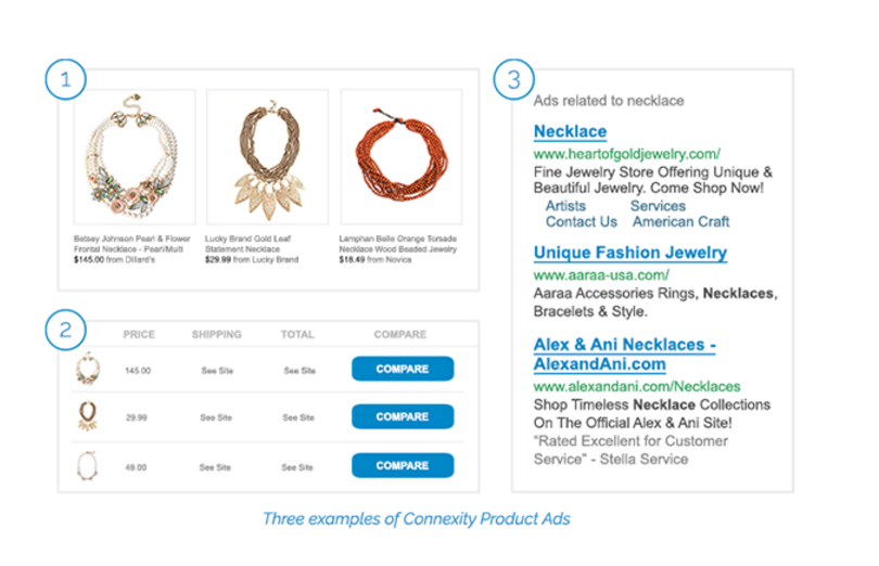 Selling on Connexity with Product Ads
