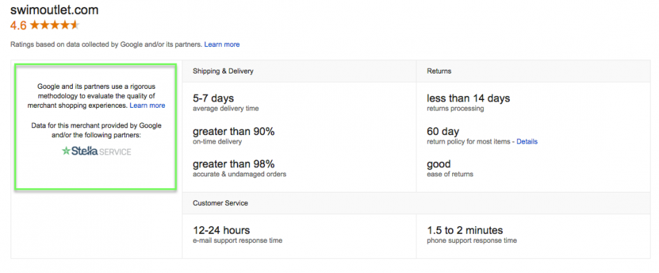 StellaService to Review Seller Ratings on Google Shopping