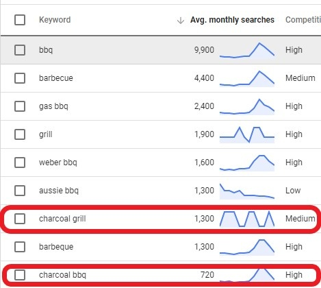 google_shopping_keyword_research_for_title_optimisation
