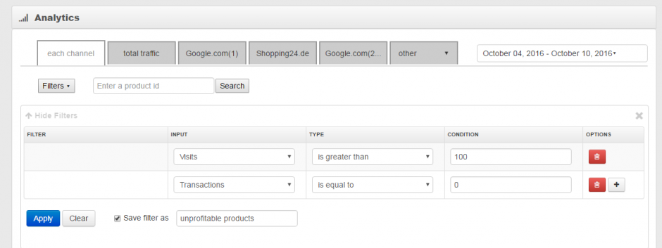 How to Remove Unprofitable Products in Google Shopping